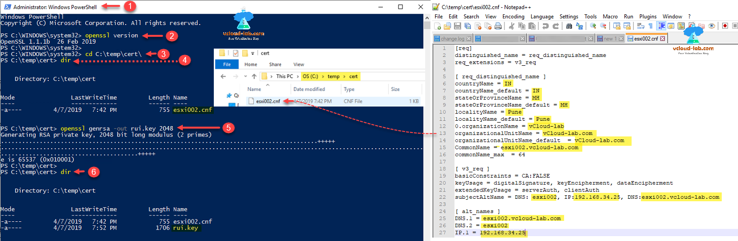 Generate new self-signed certificates for ESXi using OpenSSL