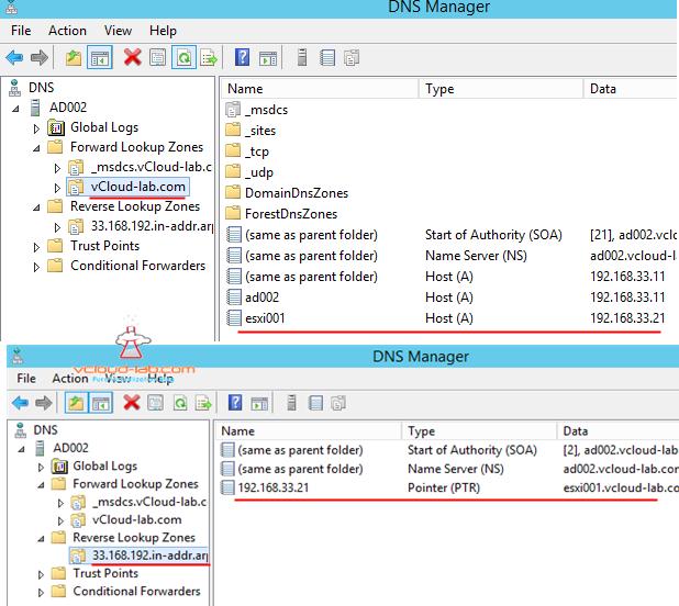 PART 4 : CONFIGURING DNS SERVER FOR VMWARE VSPHERE LAB