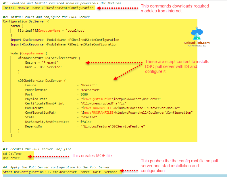 Part 1: Build your first Microsoft PowerShell DSC pull
