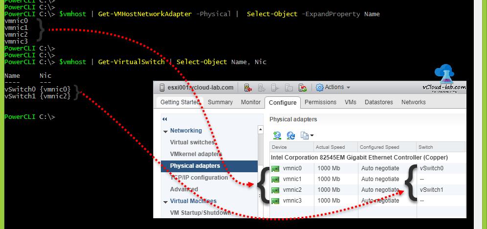 POWERCLI: VMWARE ESXI CONFIGURE (VSWITCH) VMKERNEL NETWORK