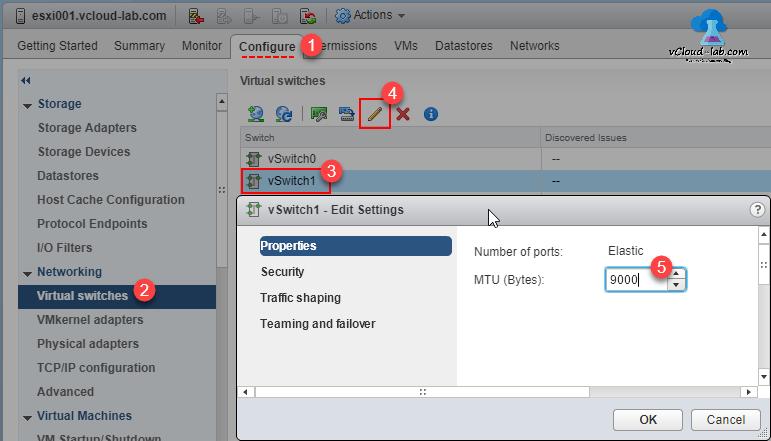 VMWARE ESXI CONFIGURE (VSWITCH) VMKERNEL NETWORK PORT FOR