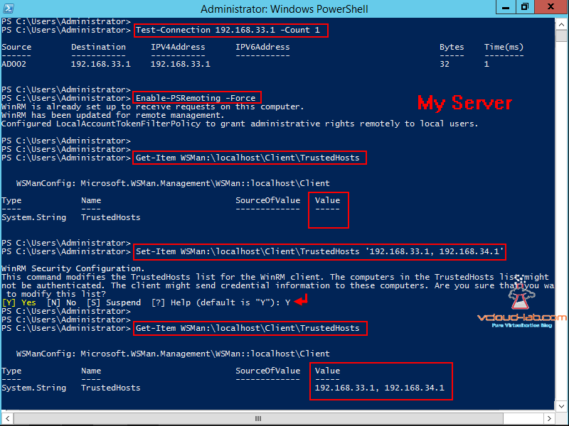 POWERSHELL PS REMOTING BETWEEN STANDALONE WORKGROUP