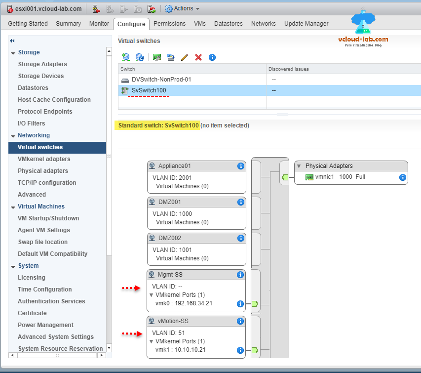 vmware vsphere web client, vcenter esxi, standard switch migrate vmotion and management network from distributed virtual switch, dvswitch