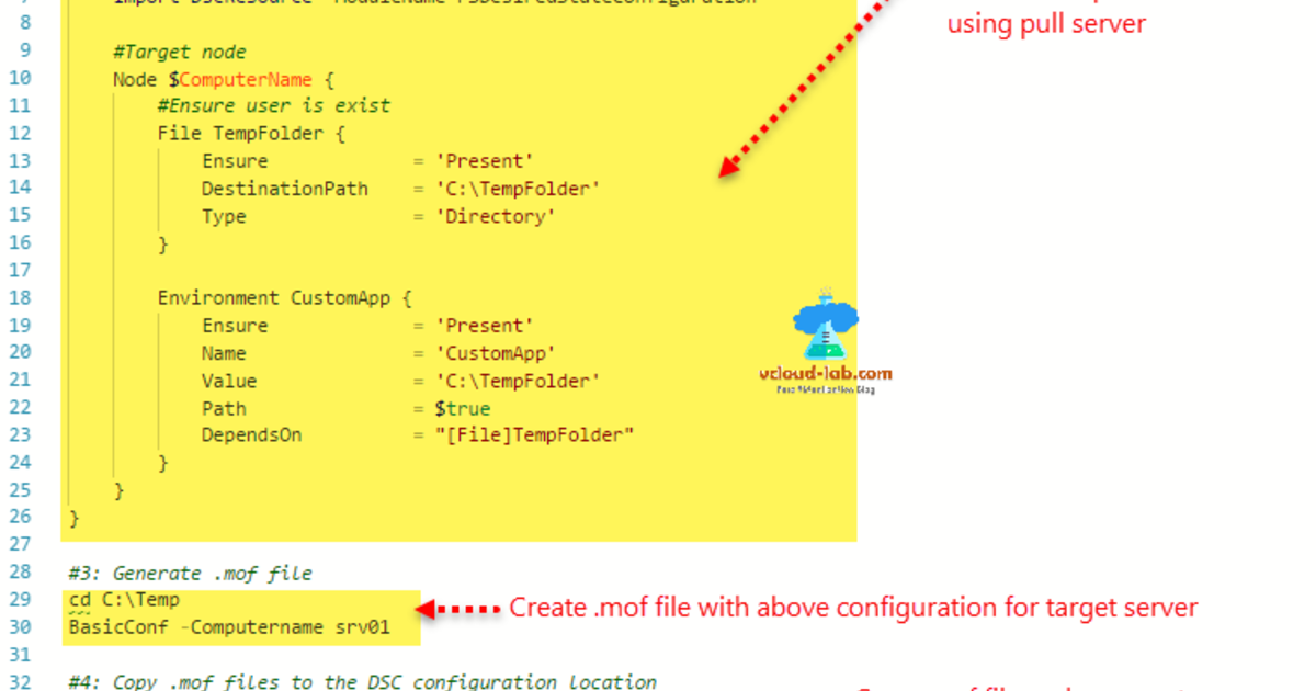 Part 2: Generate target server node config for PowerShell ...