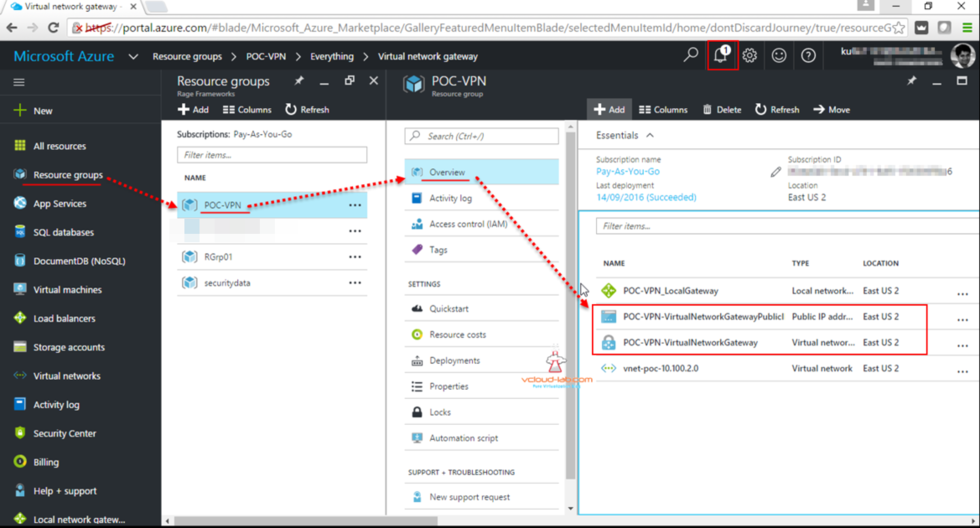 Microsoft Azure new virtual network gateway and gateway public internet IP in resource group