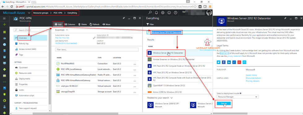 Microsoft azure resource manager create Virtual Machine vm windows server 2012 R2 datacenter