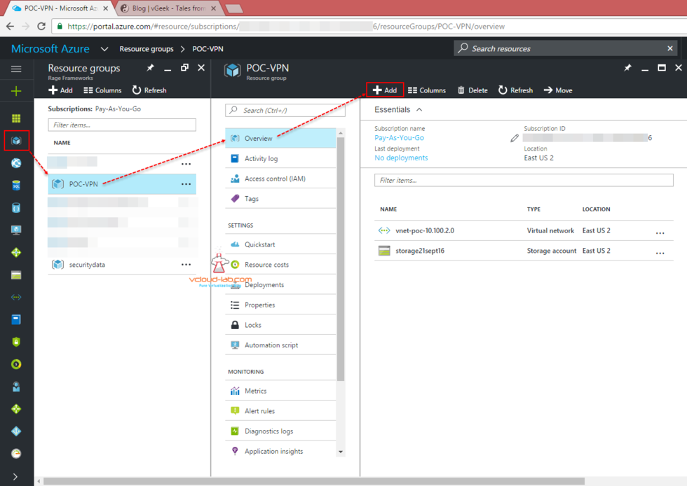 1. Microsoft Azure Resource Group add new sql database server paas sql database as a service