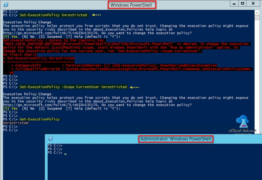 Windows Powershell, Set-Executionpolicy Scope CurrentUser, get-Executionpolicy, unrestricted, registry key powershell, executionpolicy, shellids software