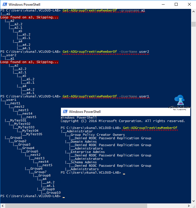 Active Directory Powershell Get-AdGroupTreeViewmemberof username and groupname, show-treeview Groups, treesize