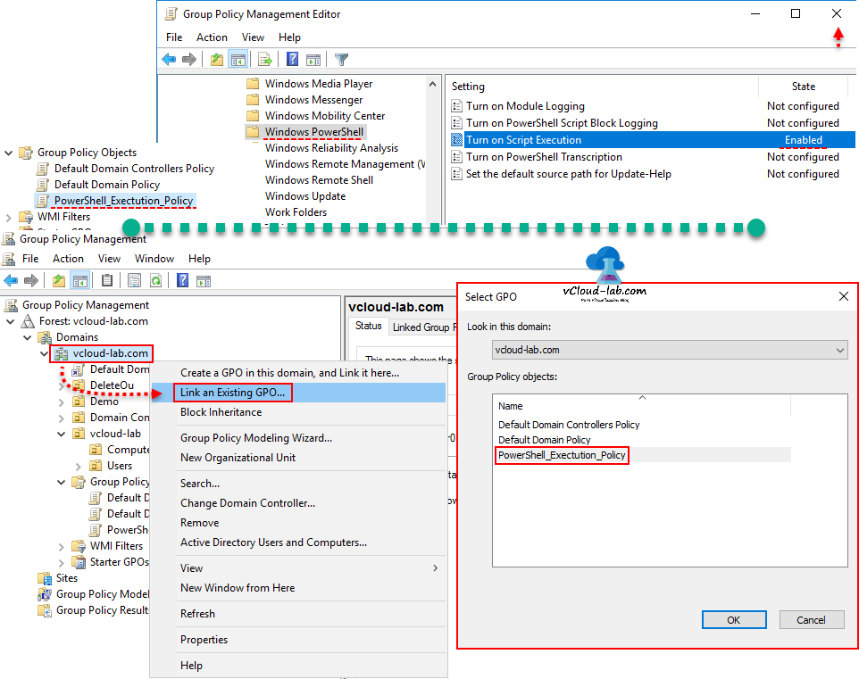 Group Policy Management editor, Gpo, group policy objects, link an existing gpo, select gpo, look in the domain, turn on windows powershell turn on script execution enabled state, run script