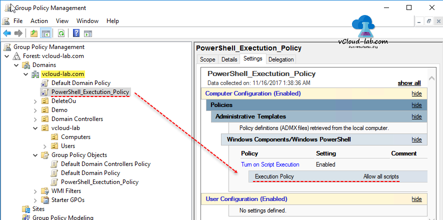 Group policy management powershell executon policy administrative templates, windows component, policy exectuion powershell