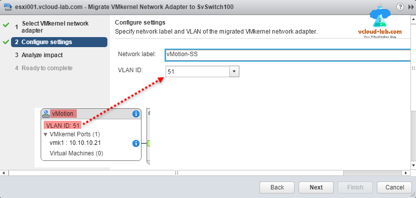 vmware vsphere web client migrate vmkernel network adapter to vswitch standard, configure setting vlan id network label specify vcenter esxi