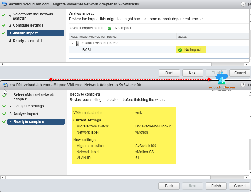 esxi migrate vmkernel network adapter to virtual standard switch from distributed virtual dvswitch vmkernel adapter, vlan id, network label, analyze