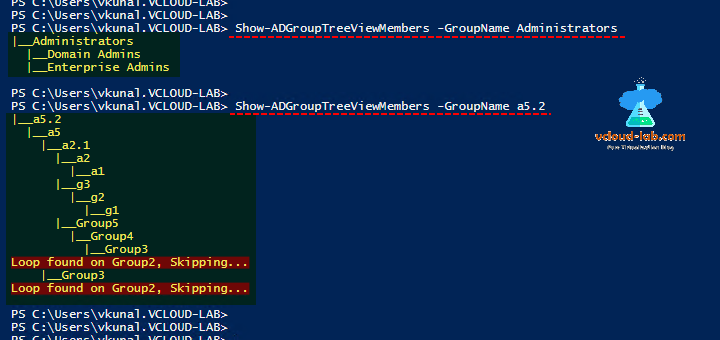 Microsoft windows powershell, active directory domain controller, module, get-adgroup, get-aduser, get-adgroupmember, members, memberof, select-object, where-object, show-adgrouptreeviewmembers,.png