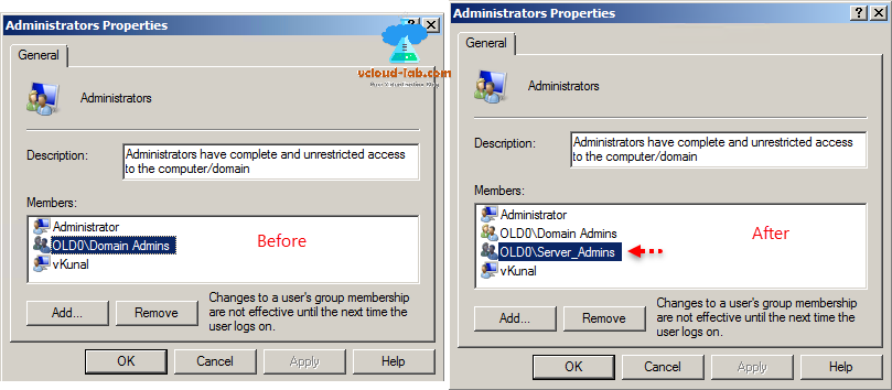 Add another domain users to Local administrators group properties gpo, group policy object, Administratiors have complete and unrestricted access to computer domain, .png
