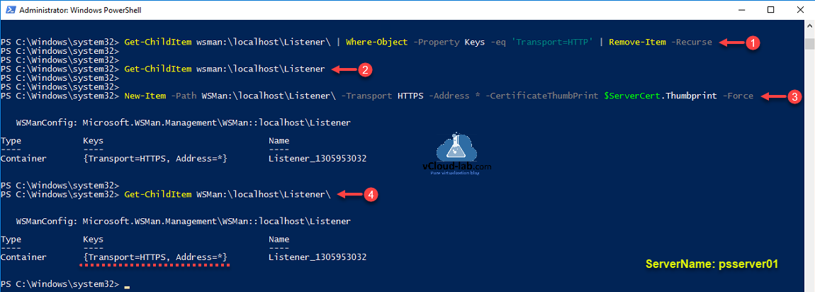 Administrator Windows Powershell Get-Childitem wsman listener psdrive transport http remove-item -recurse where-Object keys WSMAN psremoting wsmanconfig management New-item certificate thumbprint.png