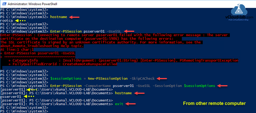 Microsoft Windows Powershell Hostname Enter-PSSession -UseSSL -SessionOption New-PSSessionOption -SkipCACheck .png Remote winrm management  wsman psdrive psprovider Powershell remoting psremoting ws-man