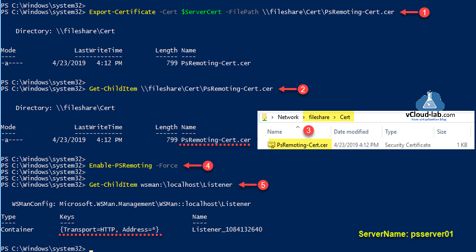 Windows Powershell Export-Certificate -cert filepath get-childitem ssl https certificate Enable-PSRemoting -Force Get-childitem tranport http powershel remoting psremote winrm.png